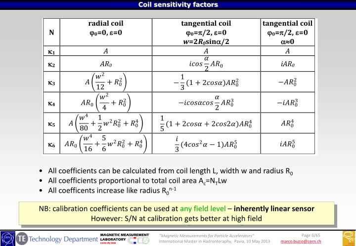 Coil sensitivity factors