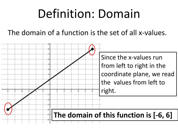 Awesome Definition: Domain