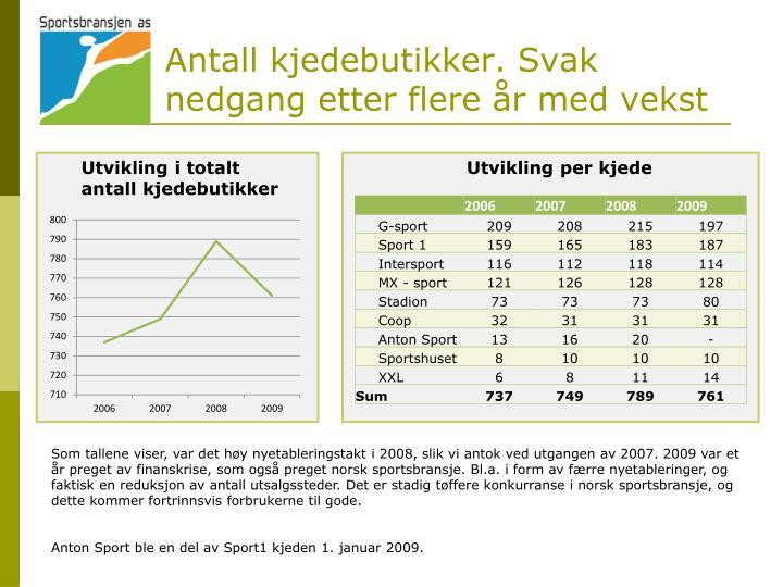Antall kjedebutikker. Svak nedgang etter flere år med vekst
