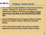 typical year facts1