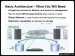 basic architecture what you will need