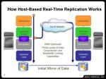 how host based real time replication works
