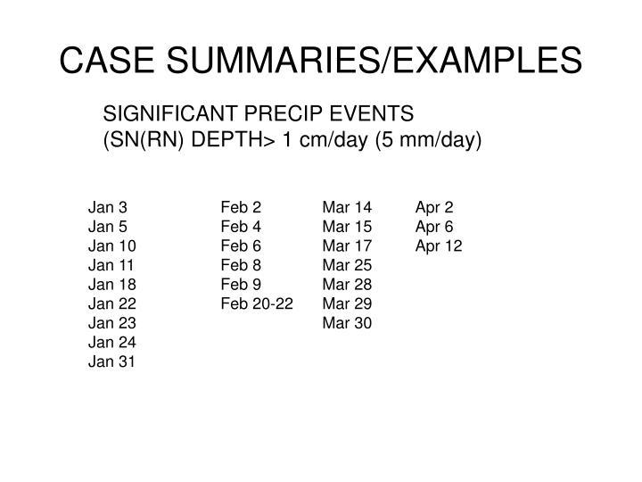 CASE SUMMARIES/EXAMPLES