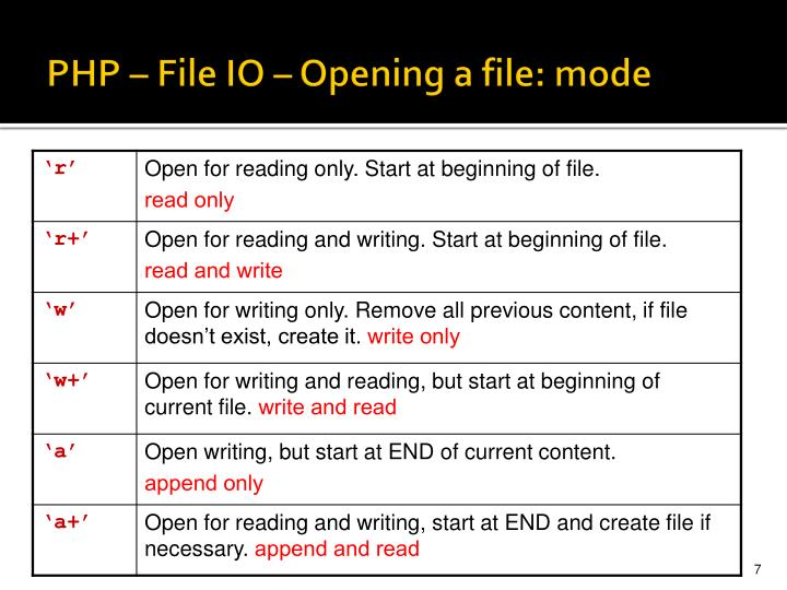 PHP – File IO – Opening a file: mode
