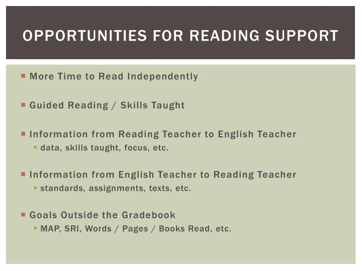 Opportunities for reading support