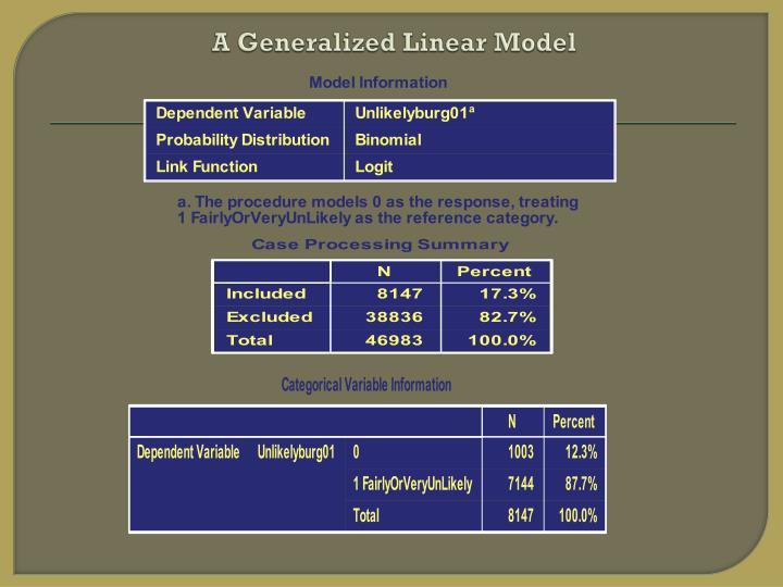 A Generalized Linear Model