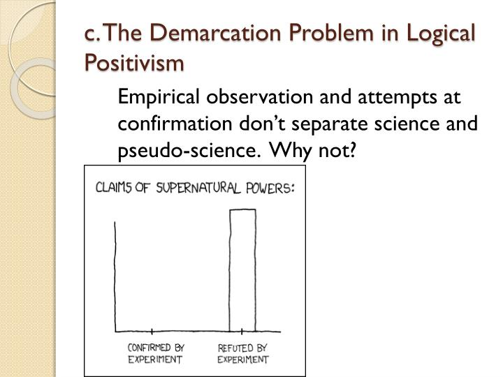 c. The Demarcation Problem in Logical Positivism