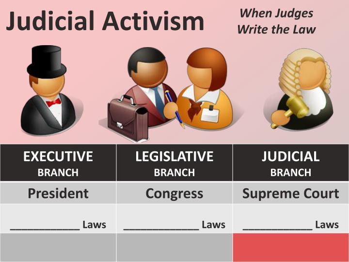 When Judges