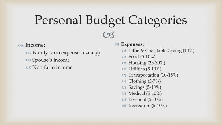 ppt budgeting powerpoint presentation id 2815657