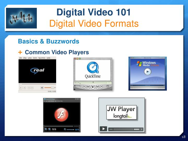 Common Video Players