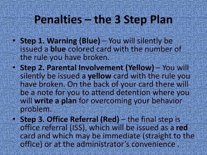 Penalties – the 3 Step Plan