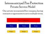private service model