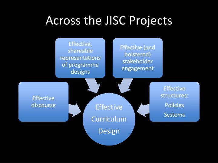 Across the JISC Projects