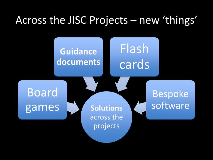 Across the JISC Projects – new 'things'