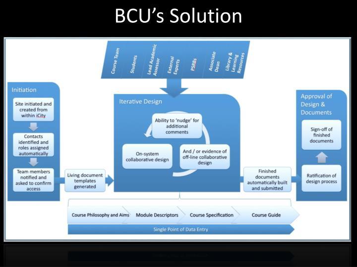 BCU's Solution