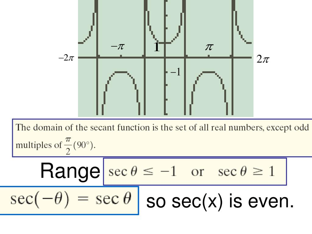 PPT - Section 5.1.3 Graphing Reciprocals of Functions ...