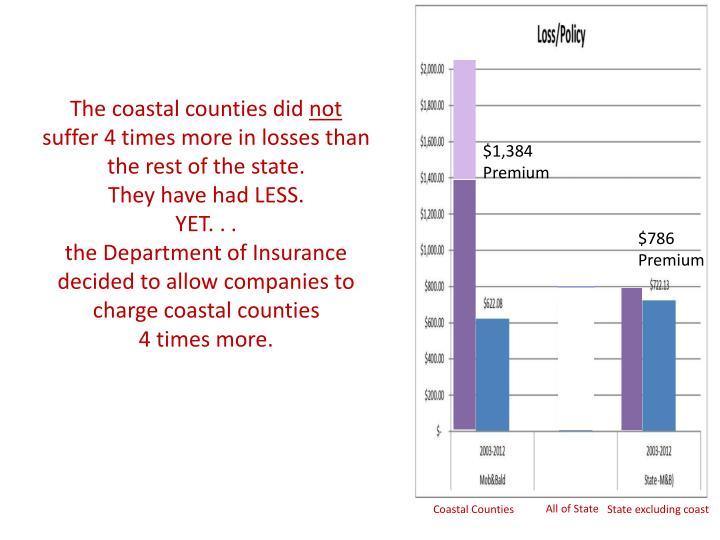 The coastal counties did