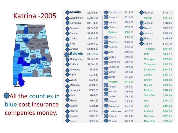 Katrina -2005