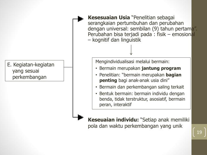 ASUHAN KEPERAWATAN - PowerPoint PPT Presentation