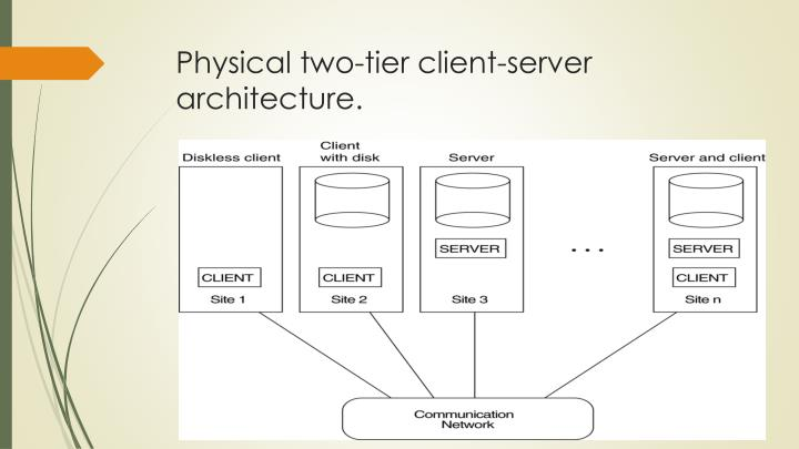 Ppt centralized and client server architecture and for Architecture 2 tiers