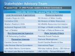 stakeholder advisory team1
