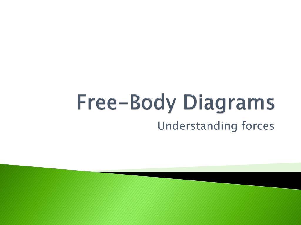 Ppt Free Body Diagrams Powerpoint Presentation Id2817654 Constructing A Freebody Diagram N