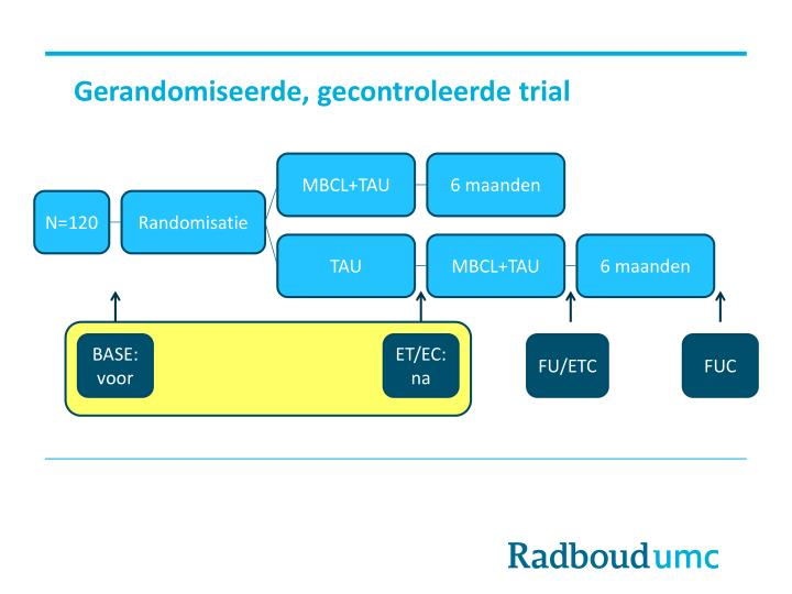 Gerandomiseerde, gecontroleerde trial