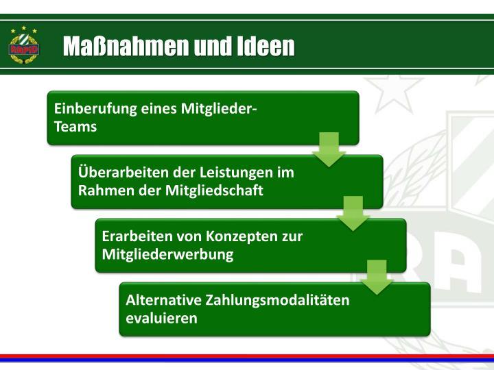 Maßnahmen und Ideen