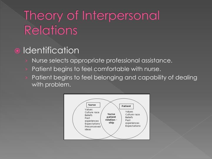 thes theory of interpersonal relations theory The structure of interpersonal traits: wiggins's circumplex and the five-factor model robert r mccrae and paul t costa, jr  relations the interpersonal circumplex and the five-factor model differ in terms of origin, content, and structure  structure of traits found in implicit personality theory accu-rately reflects covariation among.
