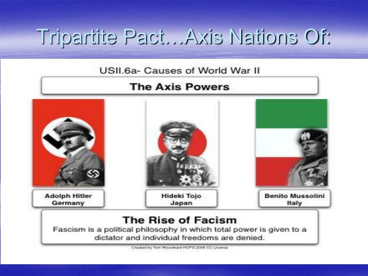 Tripartite pact axis nations of