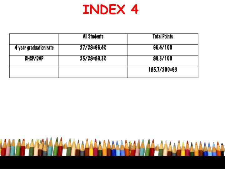 INDEX 4