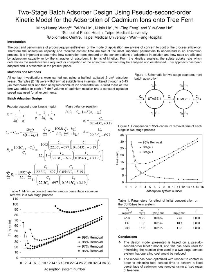 adsorption paper Other articles where adsorption chromatography is discussed: in adsorption chromatography solute molecules bond directly to the surface of the stationary phase.