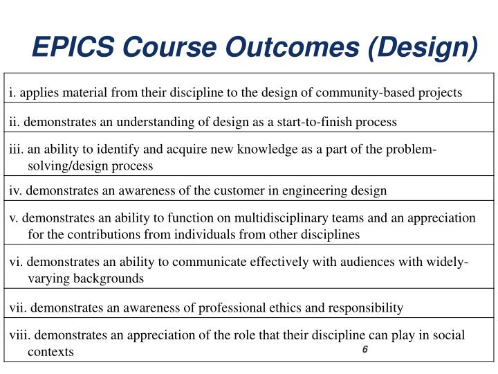 EPICS Course Outcomes (Design)