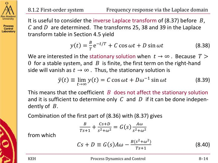 Frequency response via the Laplace domain