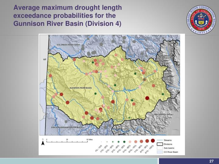 Average maximum drought length exceedance probabilities for the Gunnison River Basin (Division 4)