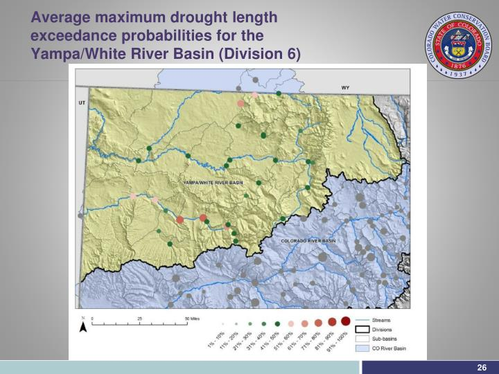 Average maximum drought length exceedance probabilities for the Yampa/White River Basin (Division 6)