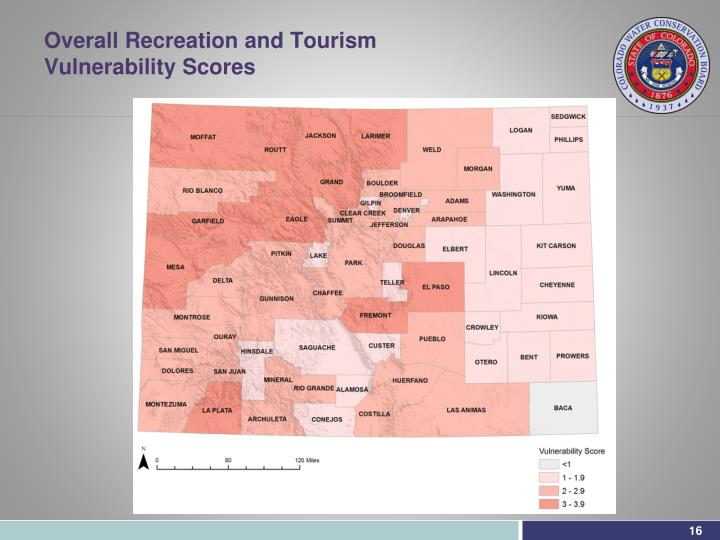 Overall Recreation and Tourism Vulnerability Scores