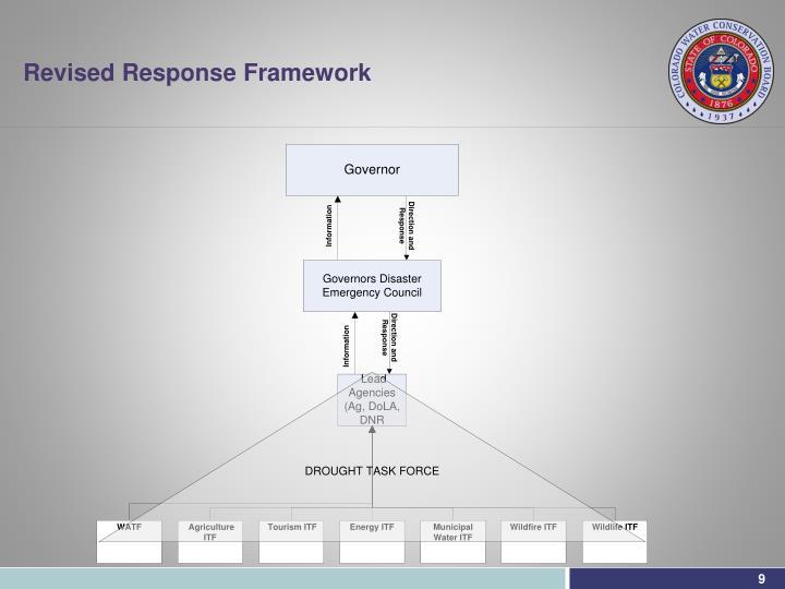 Revised Response Framework