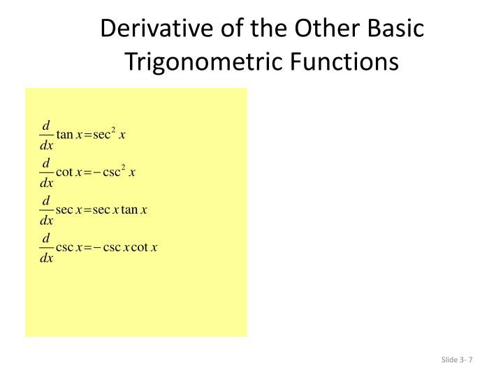 Derivative of the Other Basic Trigonometric Functions