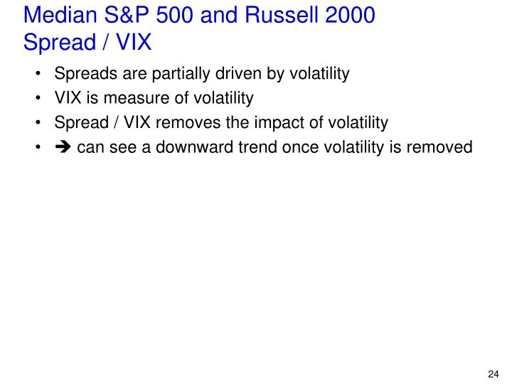 Median S&P 500 and Russell 2000 Spread / VIX