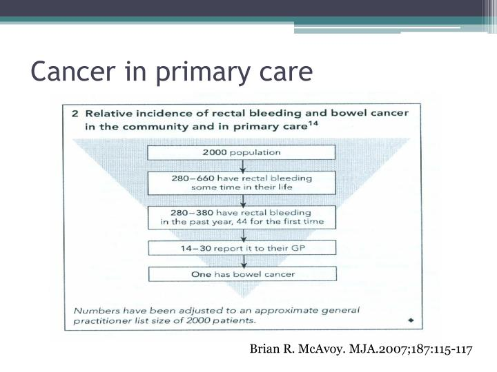Cancer in primary care