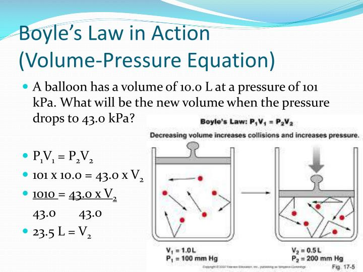 Boyle's Law in Action