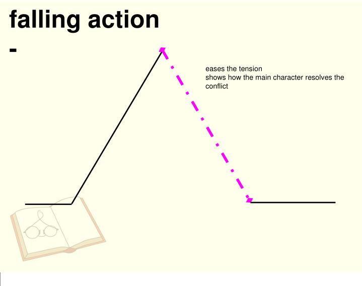 falling action -