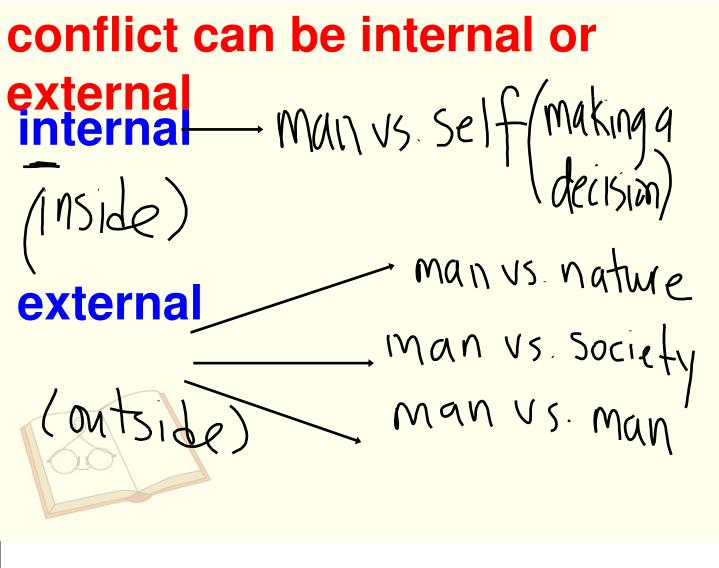 conflict can be internal or external