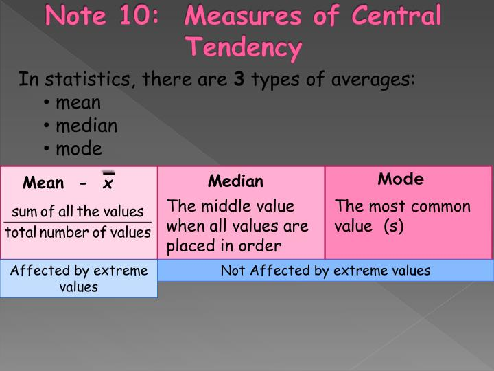 note 10 measures of central tendency n.