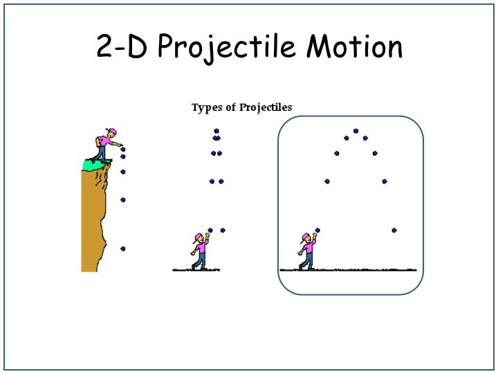 Ppt projectile motion powerpoint presentation id:7012739.