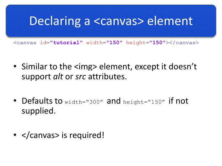 Declaring a canvas element