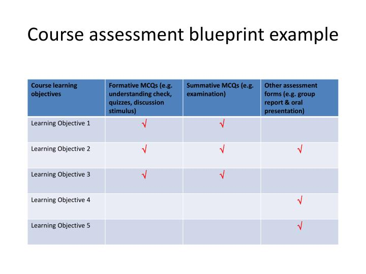 Ppt course assessment blueprint example powerpoint presentation course assessment blueprint example malvernweather Image collections