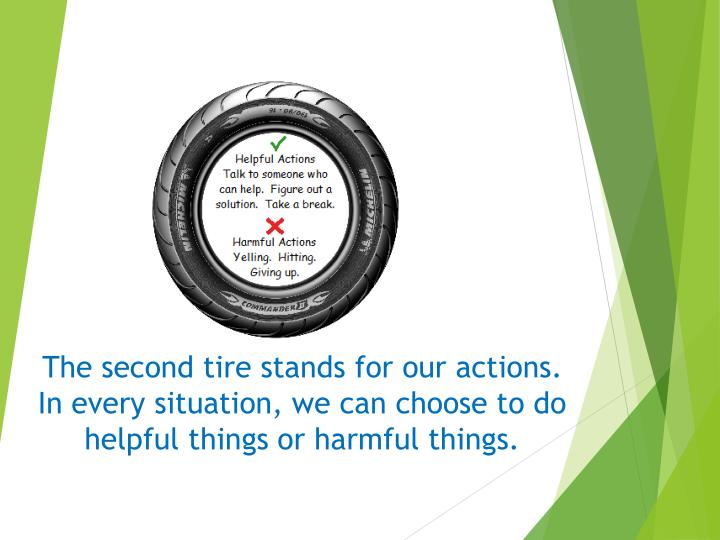 The second tire stands for our actions.