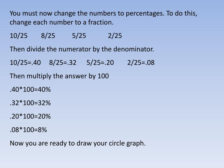 You must now change the numbers to percentages. To do this, change each number to a fraction.